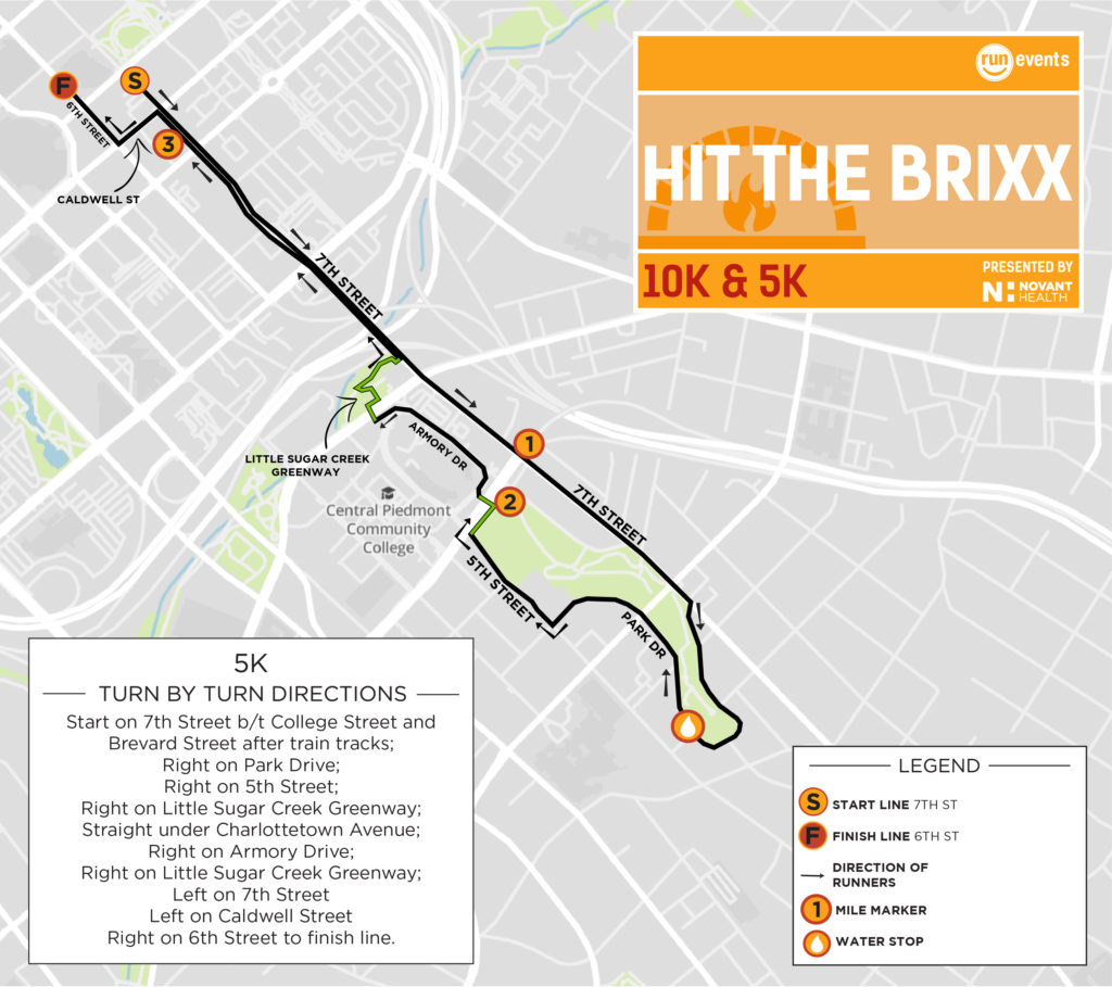 Run For Your Life Hit The Brixx 10K 5K Presented By Novant Health